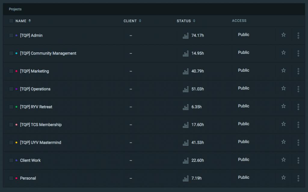 Screenshot of Clockify dashboard